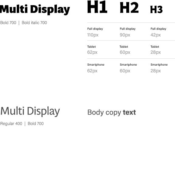 AKS Typography graphic
